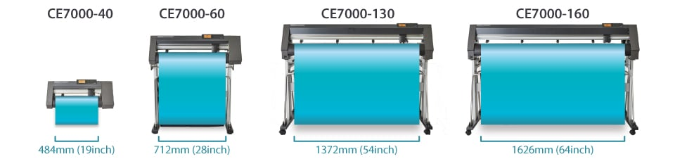 CE7000-lineup vikiallo