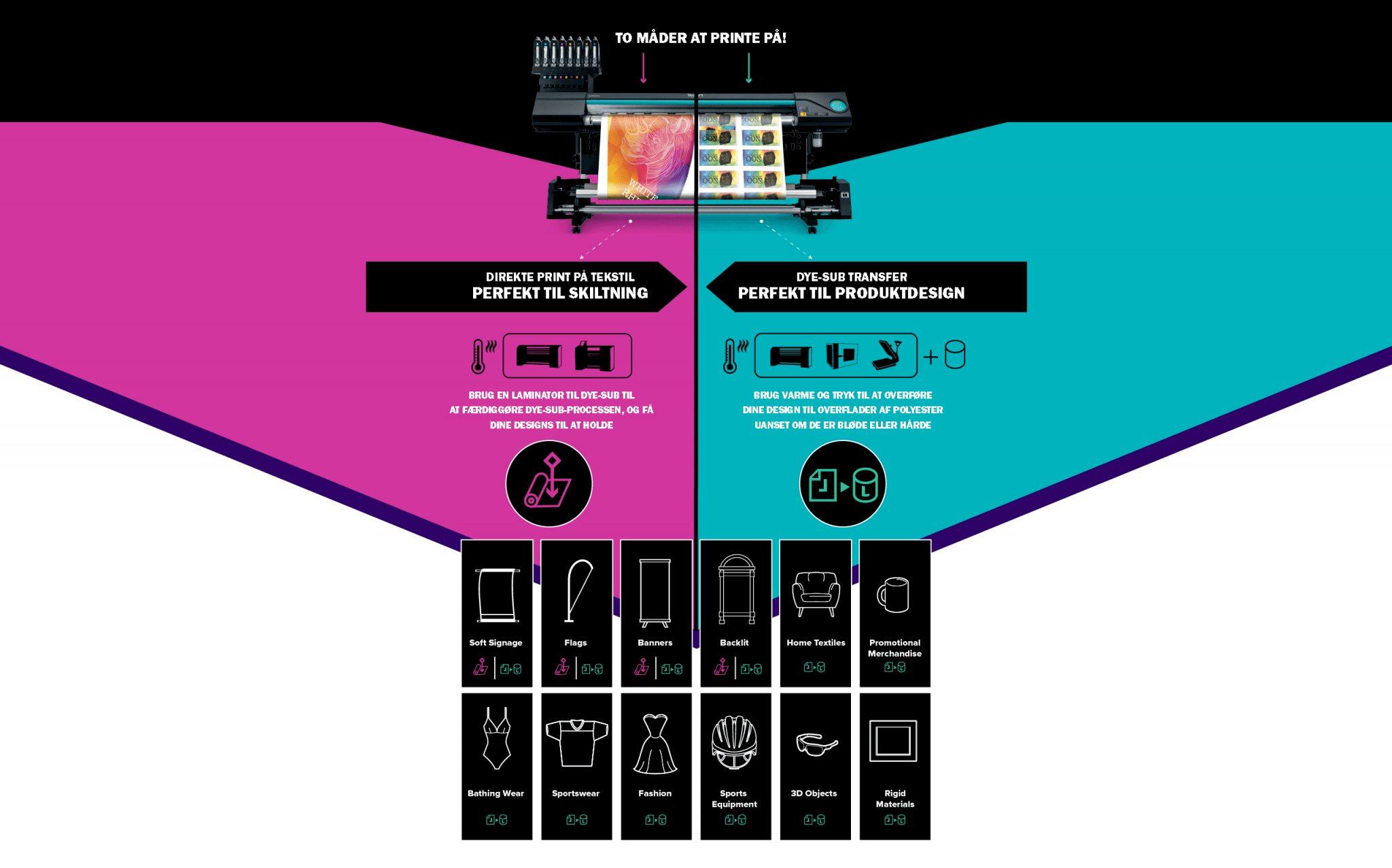 RT-640m infografik-dansk