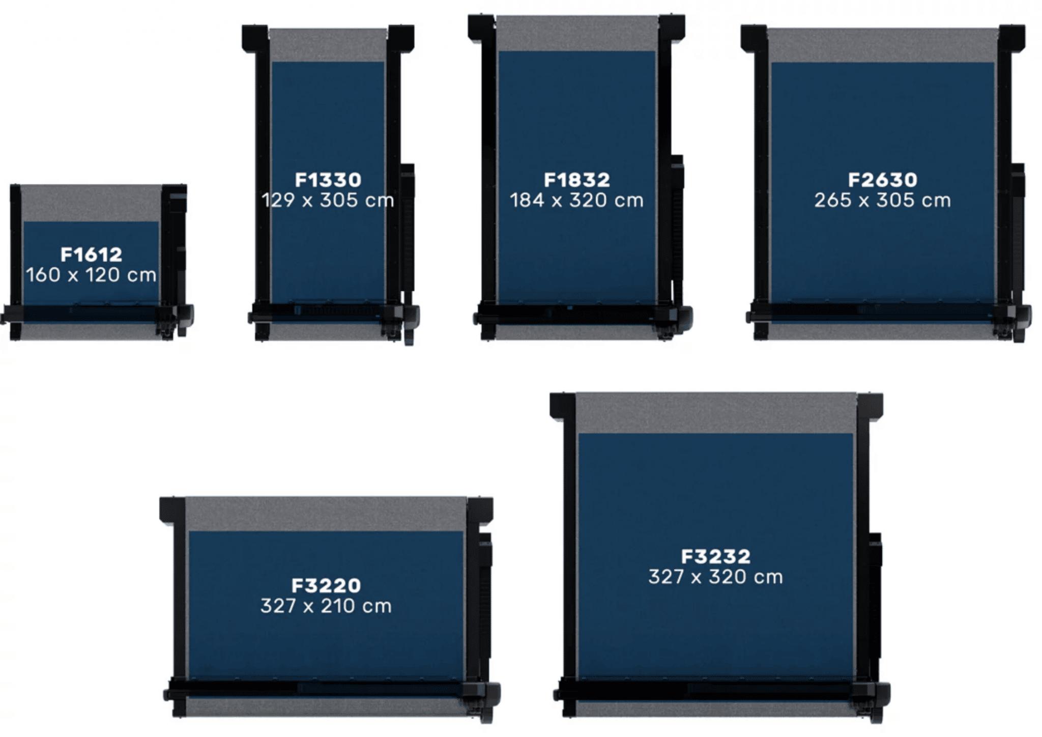 Summa F1612 F1330 F1832 F2630 F3220 og F3232
