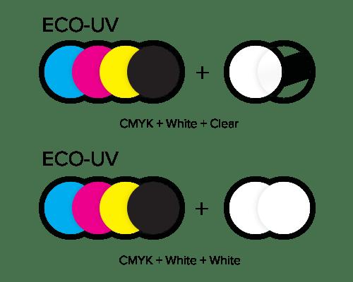 Kombinationer af blæk 1