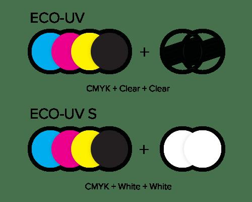 Kombinationer af blæk 2